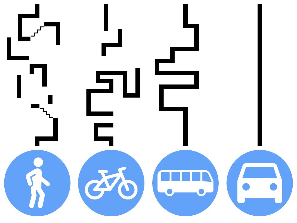 Problemy rozwoju infrastruktury rowerowej i nie tylko
