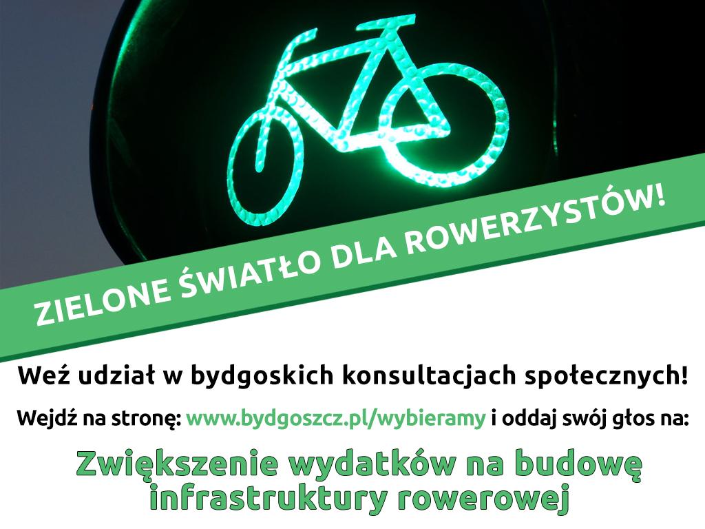 Czas na zielone światło dla rowerzystów!